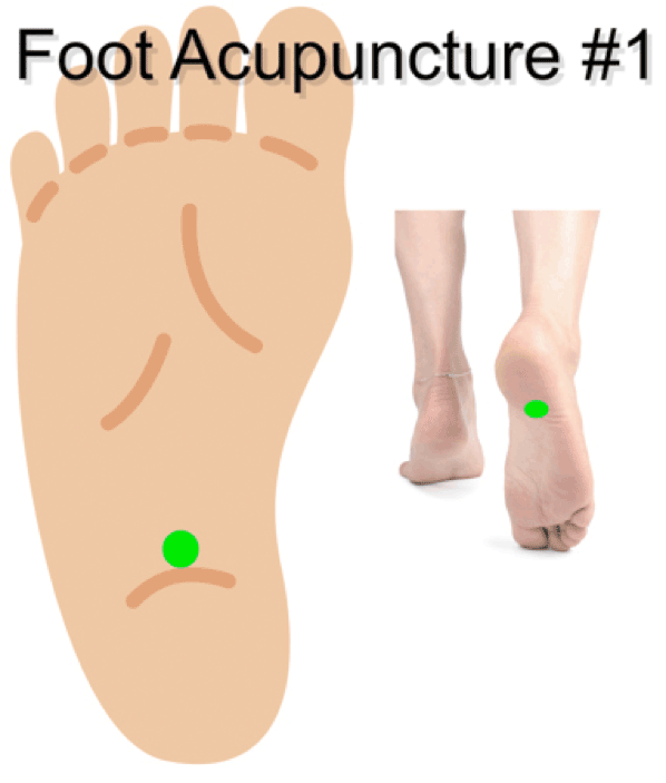 Foot Acupuncture Point